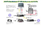映像ナレーション・アテレコシステム(DVDレコーダーを使用)01.jpg